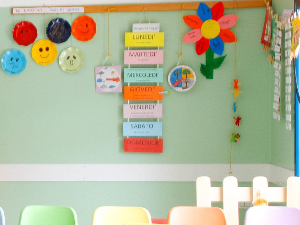 Calendario Scuola Infanzia.Il Calendario Scolastico Scuola Infanzia Cugliate Fabiasco